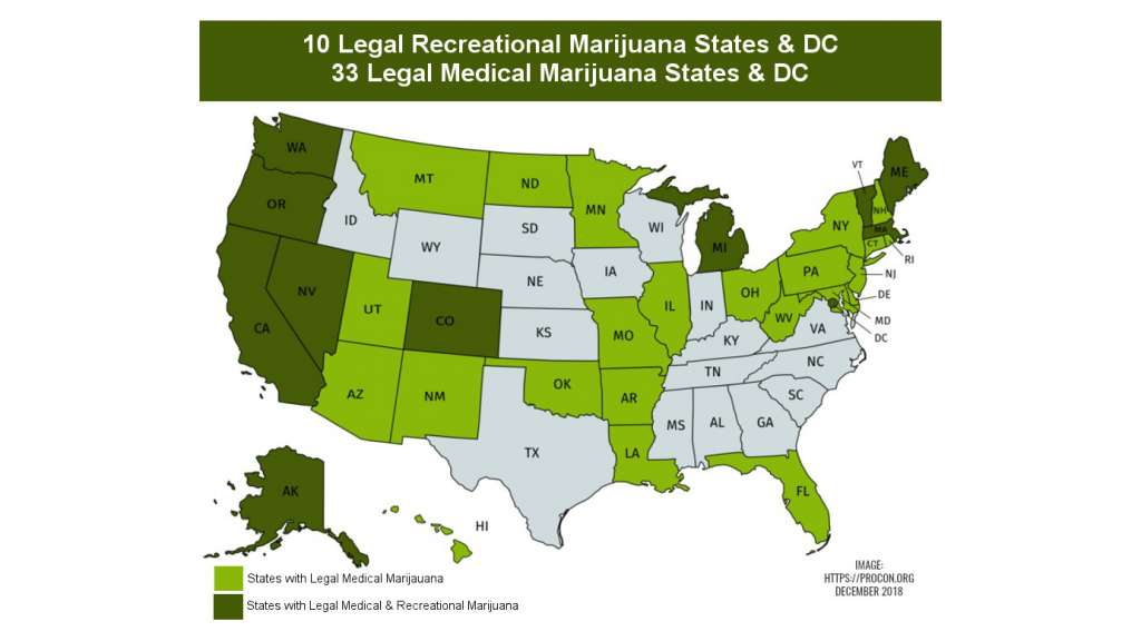 Be sure to know the laws of other states with medical marijuana card programs.