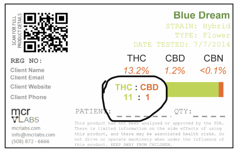 Cannabis products at a dispensary will have a lab result sticker like this.